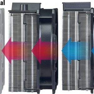 Cooler Master MasterAir MA620P Cooling Features 2