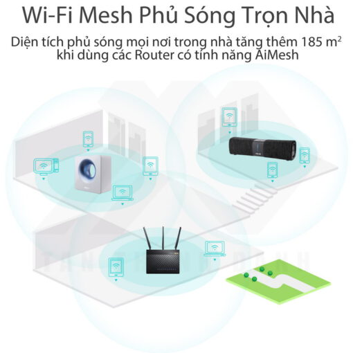 ASUS AiMesh AX6100 WiFi System RT AX92U 2 Pack 2019 08 2
