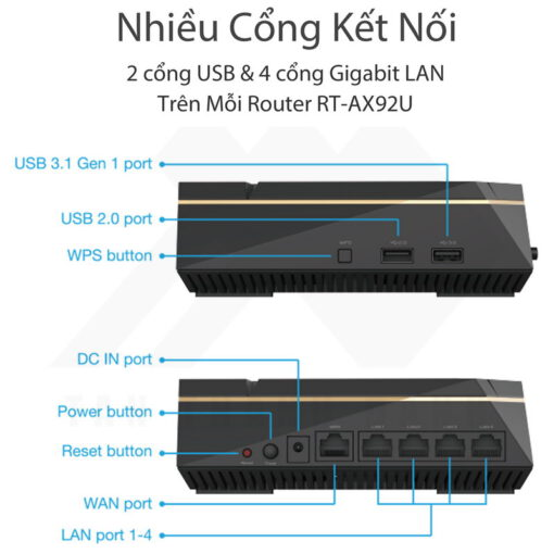 ASUS AiMesh AX6100 WiFi System RT AX92U 2 Pack 2019 08 7