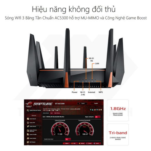 ASUS ROG Rapture GT AC5300 Gaming Router 2019 08 1