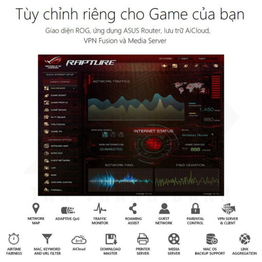 ASUS ROG Rapture GT AC5300 Gaming Router 2019 08 3