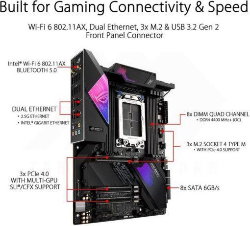 ASUS ROG Strix TRX40 E Gaming Mainboard 3