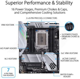 ASUS Prime TRX40 Pro Mainboard 2