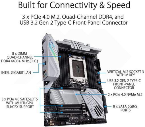 ASUS Prime TRX40 Pro Mainboard 3
