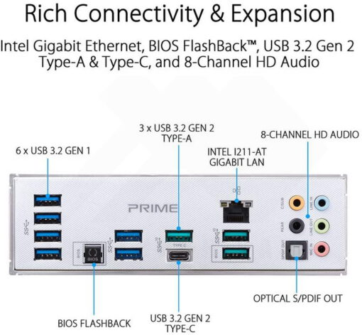 ASUS Prime TRX40 Pro Mainboard 5