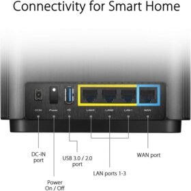 ASUS ZenWiFi AC System CT8 2 Pack Routers 6