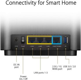 ASUS ZenWiFi AX System XT8 2 Pack Routers 6