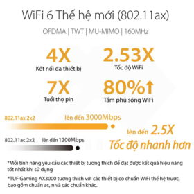 ASUS TUF Gaming AX3000 Router 3