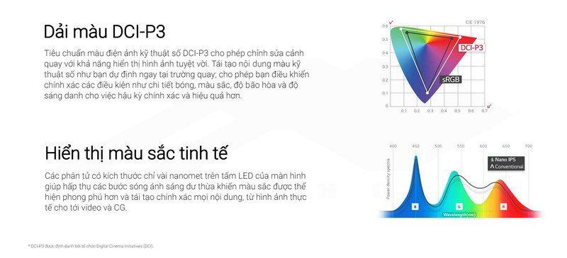 LG UltraFine 32UL950 W Monitor Details 4