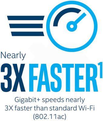 Intel Wi Fi 6 AX200 Desktop Kit 3