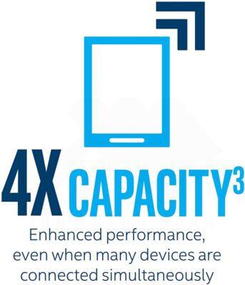 Intel Wi Fi 6 AX200 Desktop Kit 5