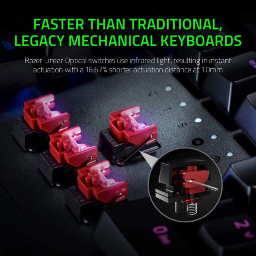 Razer Huntsman Elite Gaming Keyboard – Linear Optical Switch 3