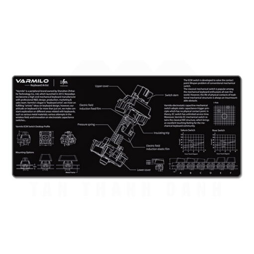 varmilo EC Mechanical Switch Desk Mat 1