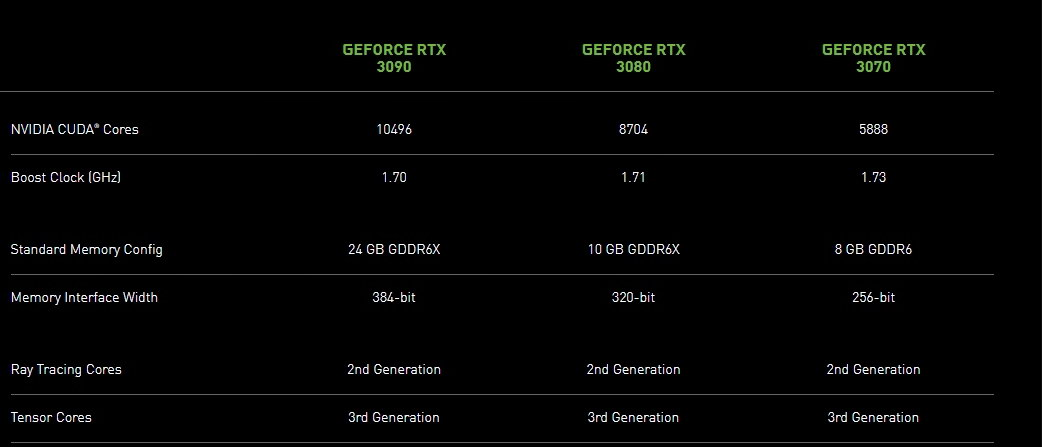 RTX 3000 Series Official Sept2020 1