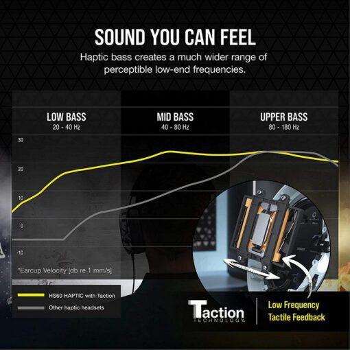 CORSAIR HS60 HAPTIC Gaming Headset – Camo 3