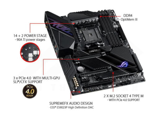 ASUS ROG Crosshair VIII Dark Hero Mainboard X570 Chipset 4
