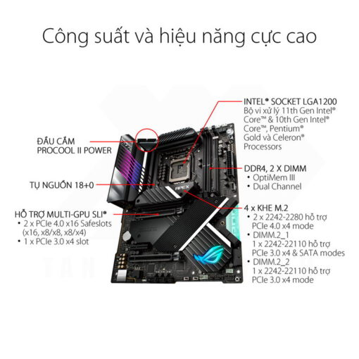 ASUS ROG MAXIMUS XIII APEX Mainboard – Z590 Chipset 2