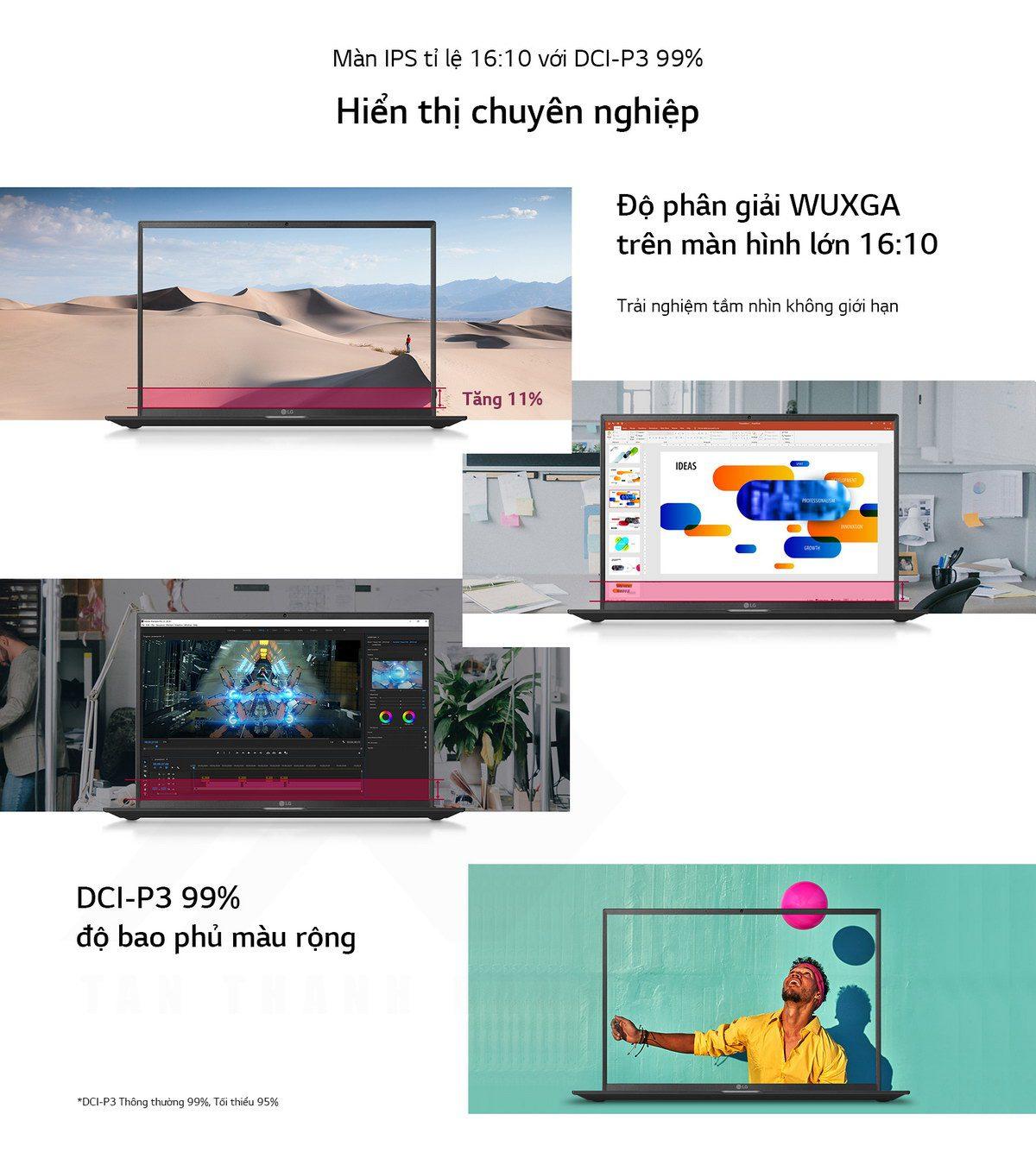 LG gram 2021 14Z90P G.AH75A5 Laptop 3 1