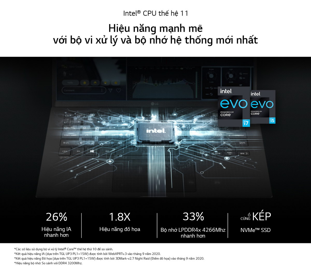 LG gram 2021 14ZD90P G.AX56A5 Laptop Details 7
