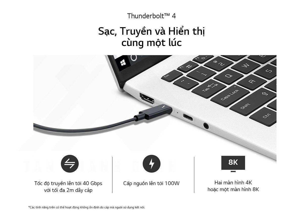 LG gram 2021 14ZD90P G.AX56A5 Laptop Details 9