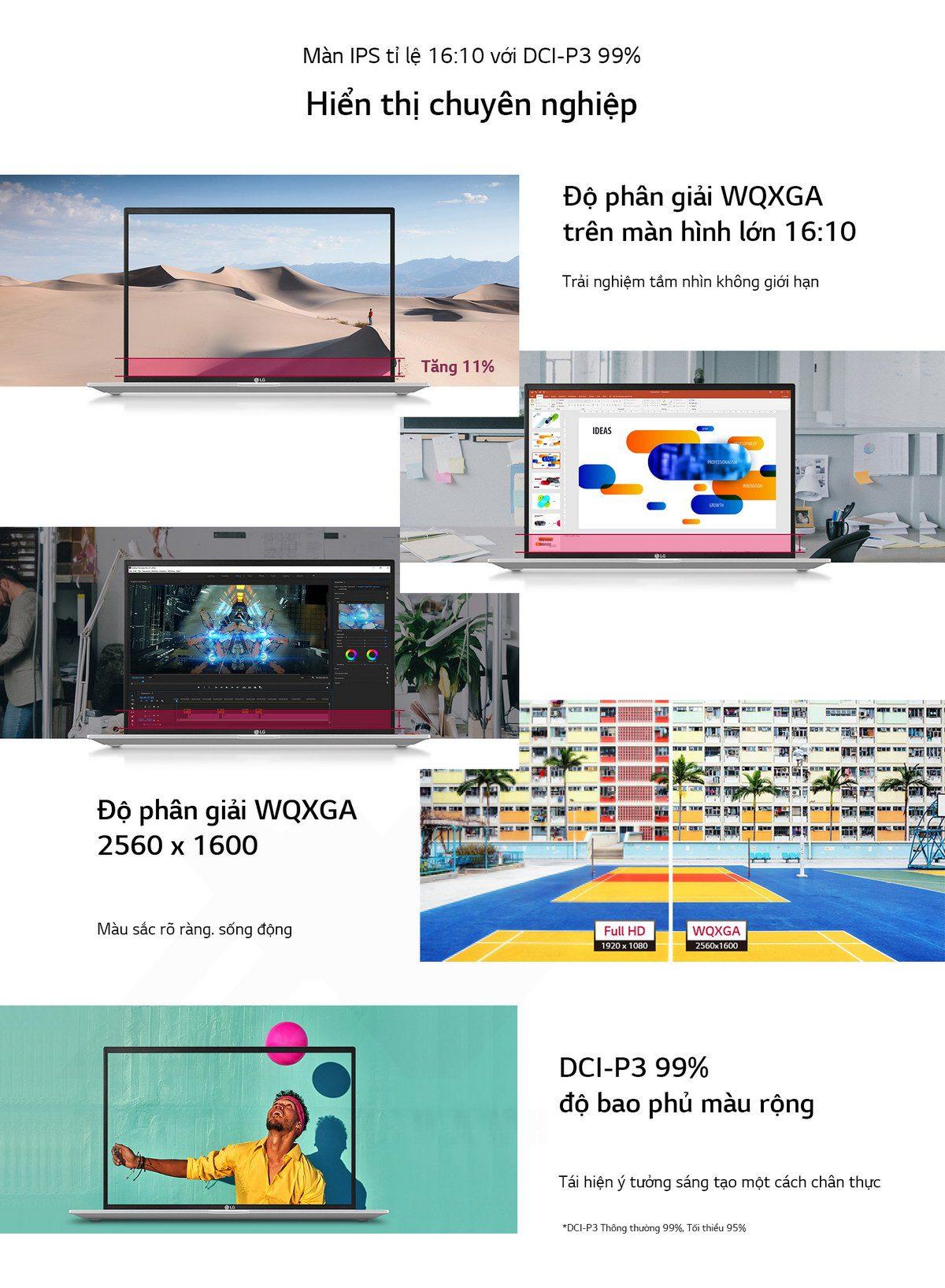 LG gram 2021 16Z90P G.AH73A5 Laptop Details 3
