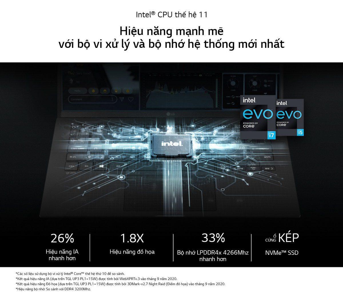 LG gram 2021 16Z90P G.AH73A5 Laptop Details 6