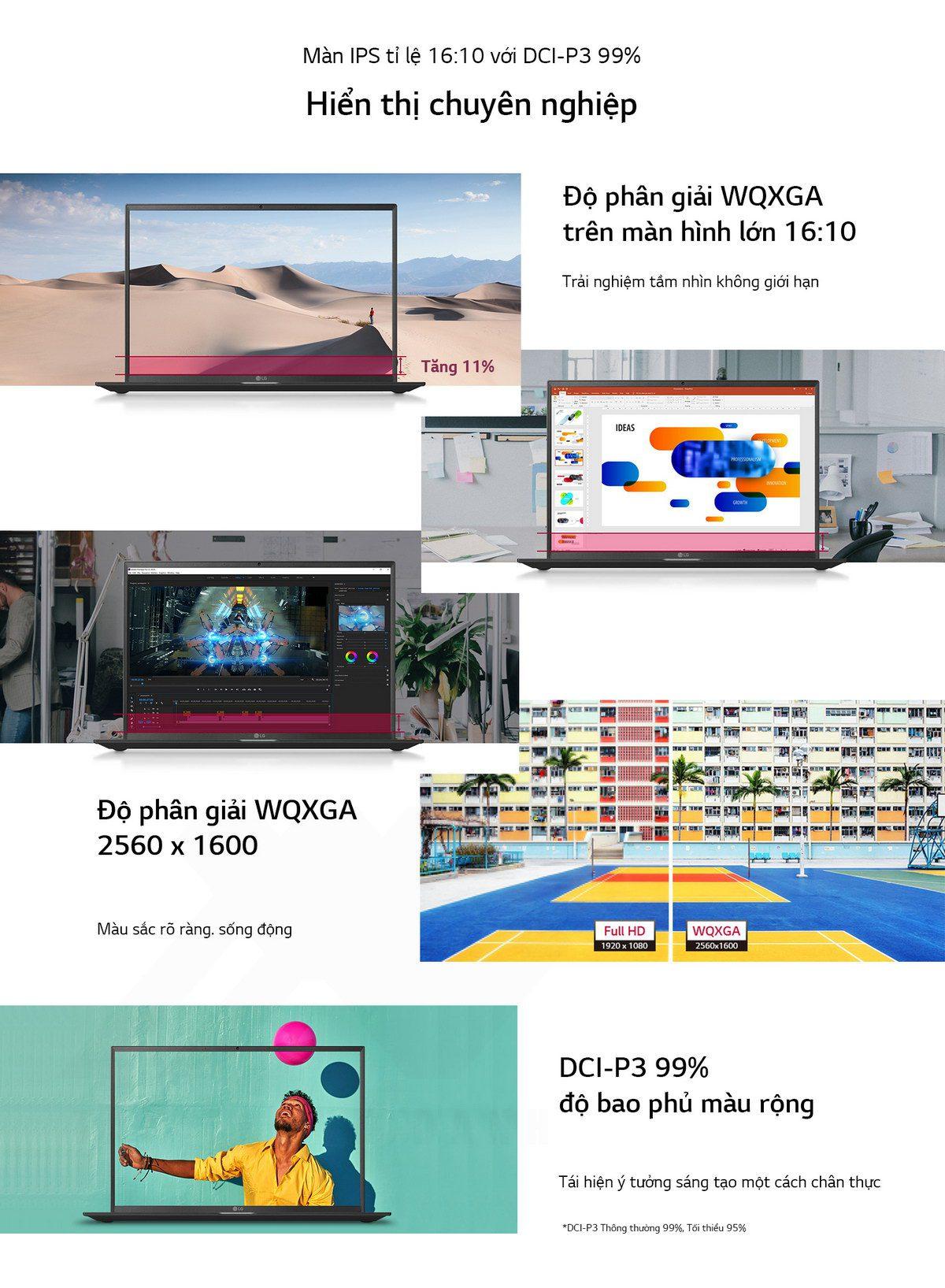 LG gram 2021 16Z90P G.AH75A5 Laptop 3 1