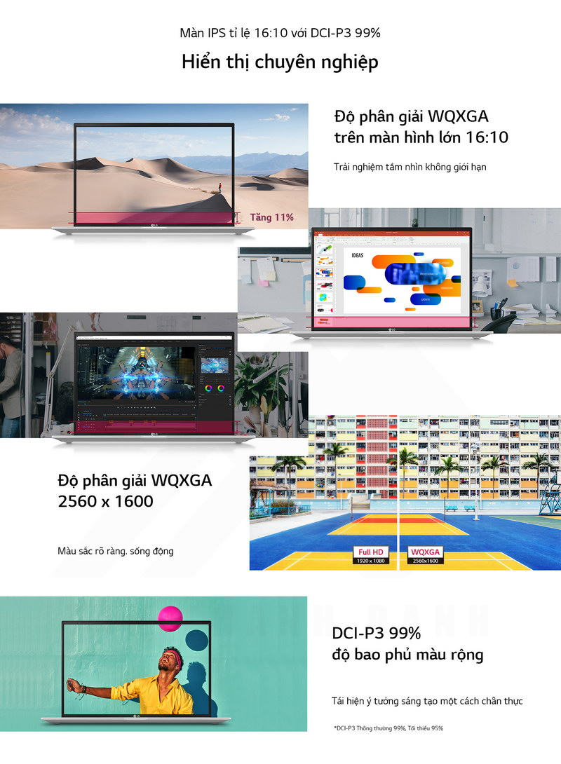 LG gram 2021 17Z90P G.AH76A5 Laptop Details 3