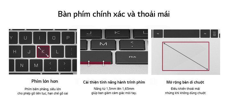 LG gram 2021 17Z90P G.AH76A5 Laptop Details 5