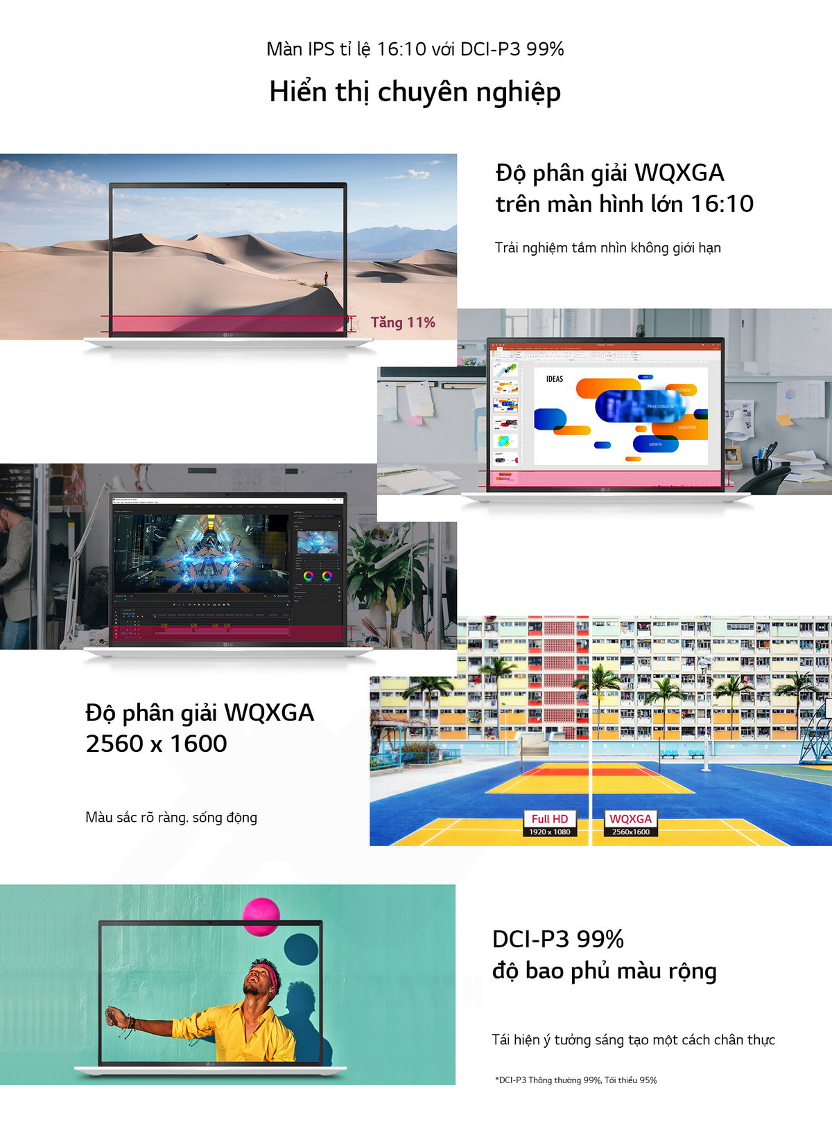 LG gram 2021 17ZD90P G.AX71A5 Laptop Details 3