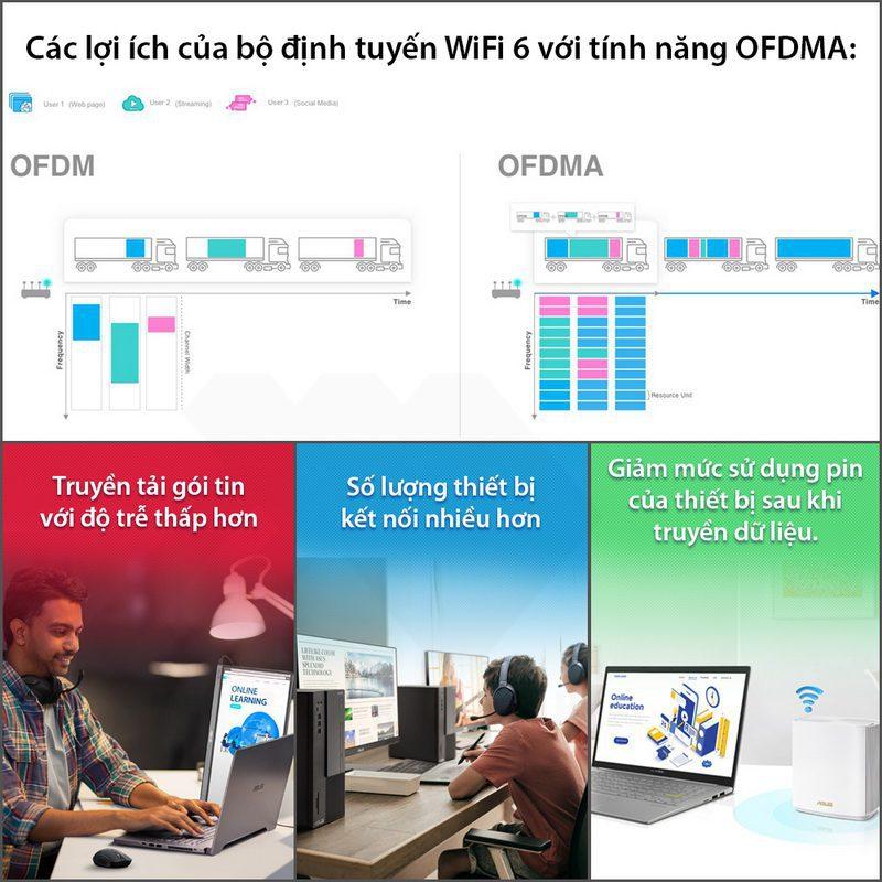 NWK A OFDMA 1